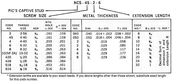 Metal Stud Framing Sizes : Light gauge metal framing size chart lightneasy